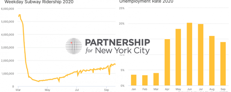 unemployment and mta ridership graphs